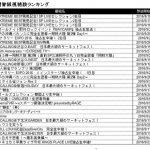 「銀魂祭り」に200万人超、新海誠、進撃の巨人 AbemaTV 9月視聴ランキングをアニメ席巻