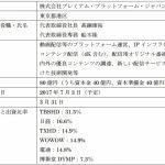 TBS、日経、WOWOWなどが動画配信の新会社 オリジナル番組制作も目指す