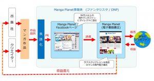 「Manga Planet」