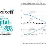 「デジタルコンテンツ白書2020」発刊、特集はライブエンタメ