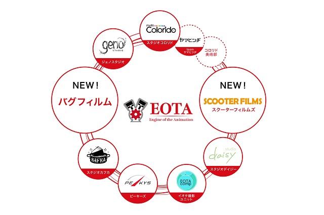 ツインエンジン「EOTA(イオタ)」